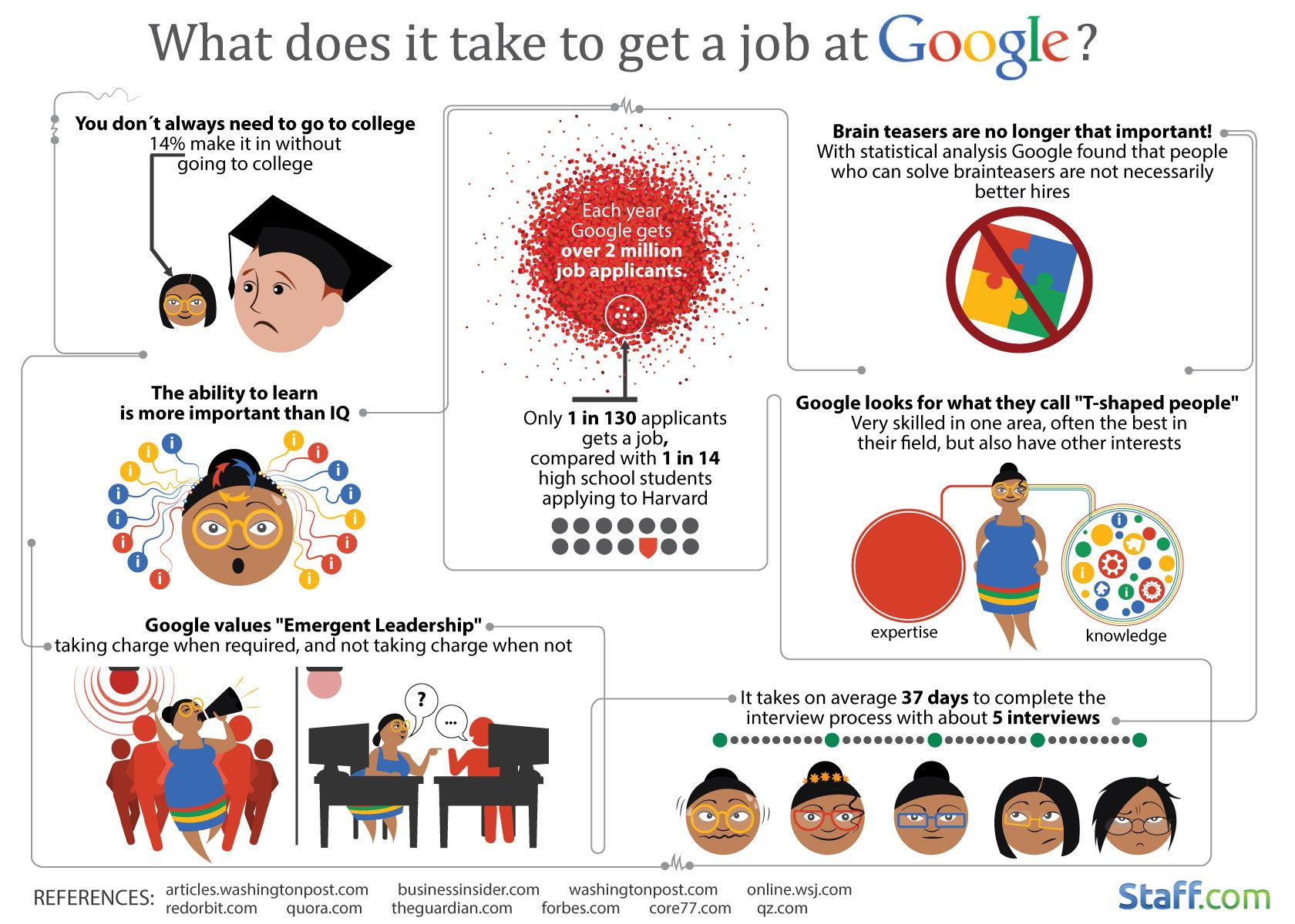 why is it hard to find a job student jobs working part time ...