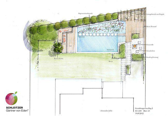 Schleitzer Garten entwurf schwimm und badeteich im einfamilienhaus garten mapas e