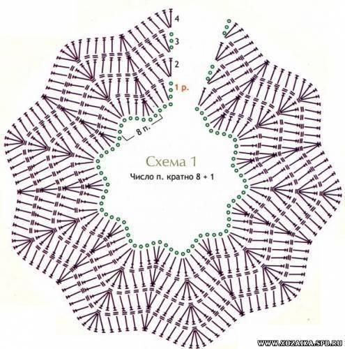 Poncho Tuch Schal -  häkeln - crochet                                                                                                                                                                                 More