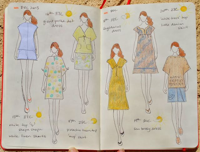 Handmade by Carolyn: The Year of Handmade notebook: such a nice idea for planing a handmade wardrobe