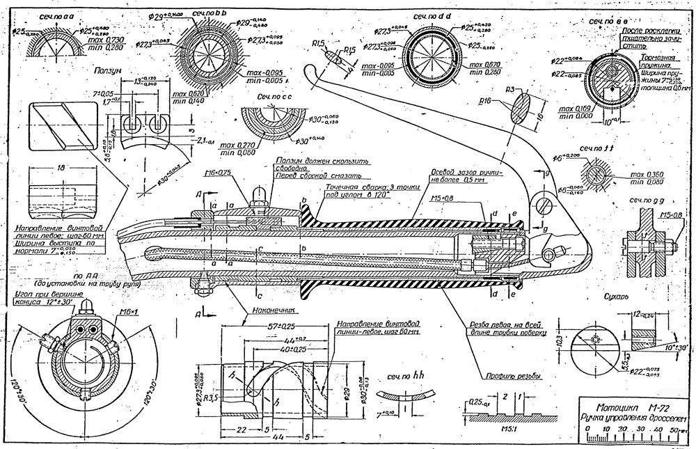 Russian-M-72-Blueprints-17jpg (1000×645) specs Pinterest Gas - best of blueprint cafe address