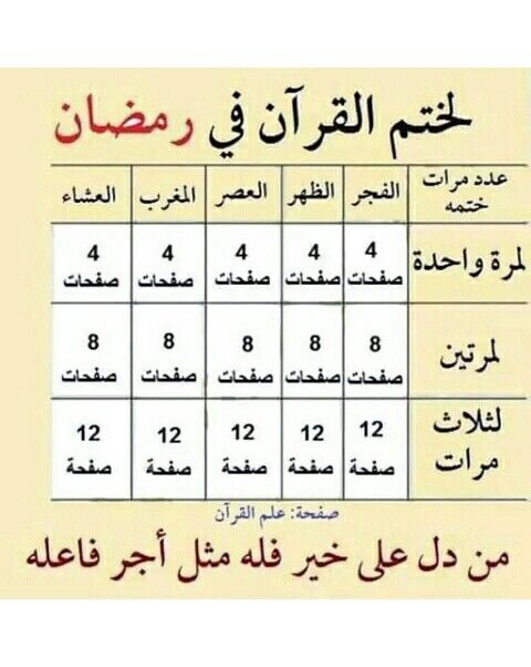 Pin By Ahmed Kerrouch On رمضان Islamic Phrases Islamic Quotes Quran Islamic Quotes