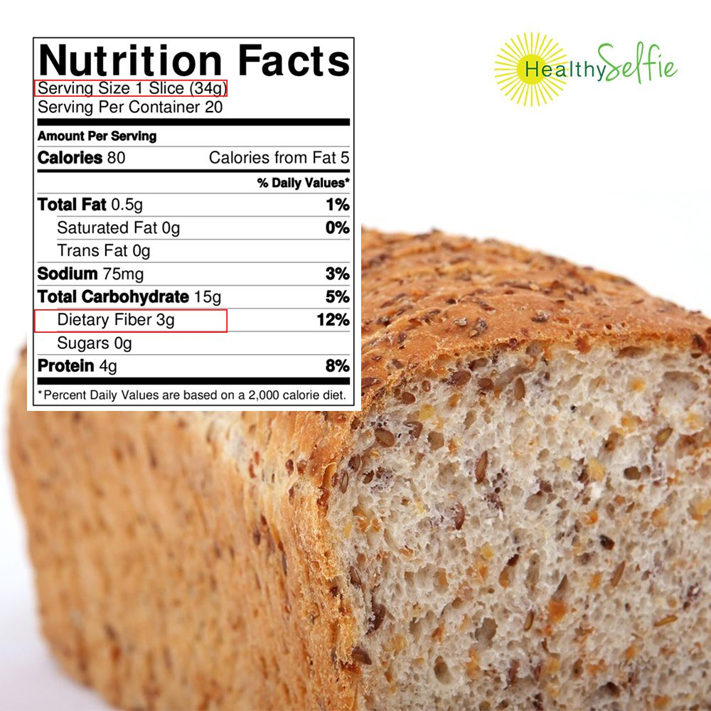 You Always Hear That You Should Eat More Whole Grain Or Whole Wheat Bread Products But How Do You Know W Bread Nutrition Food Sensitivities Nutrition Facts