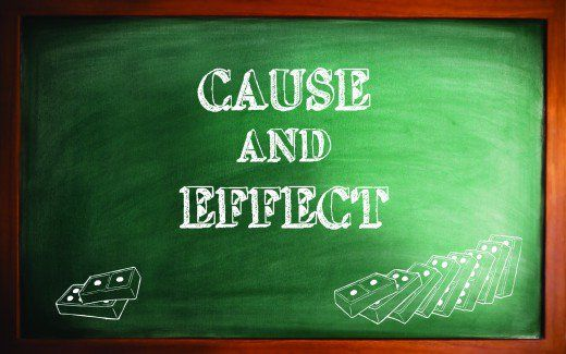cause effect essay topics cause and effect analysis  great and easy topics for your cause effect paper this article includes topic questions videos and links to help you out how and what to write