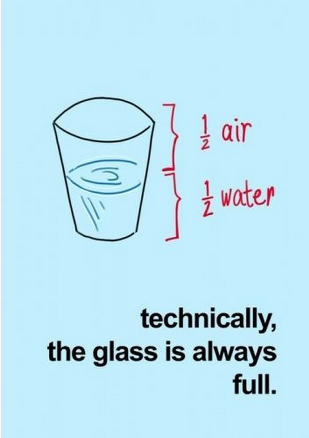Quotes About Optimism Technically The Glass Is Always Half Full#optimist #quotes