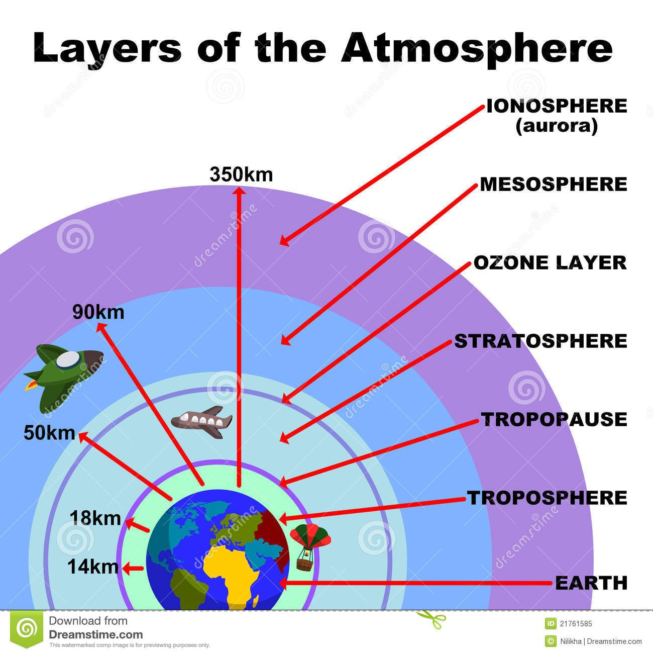 medium resolution of layers of the atmosphere google search
