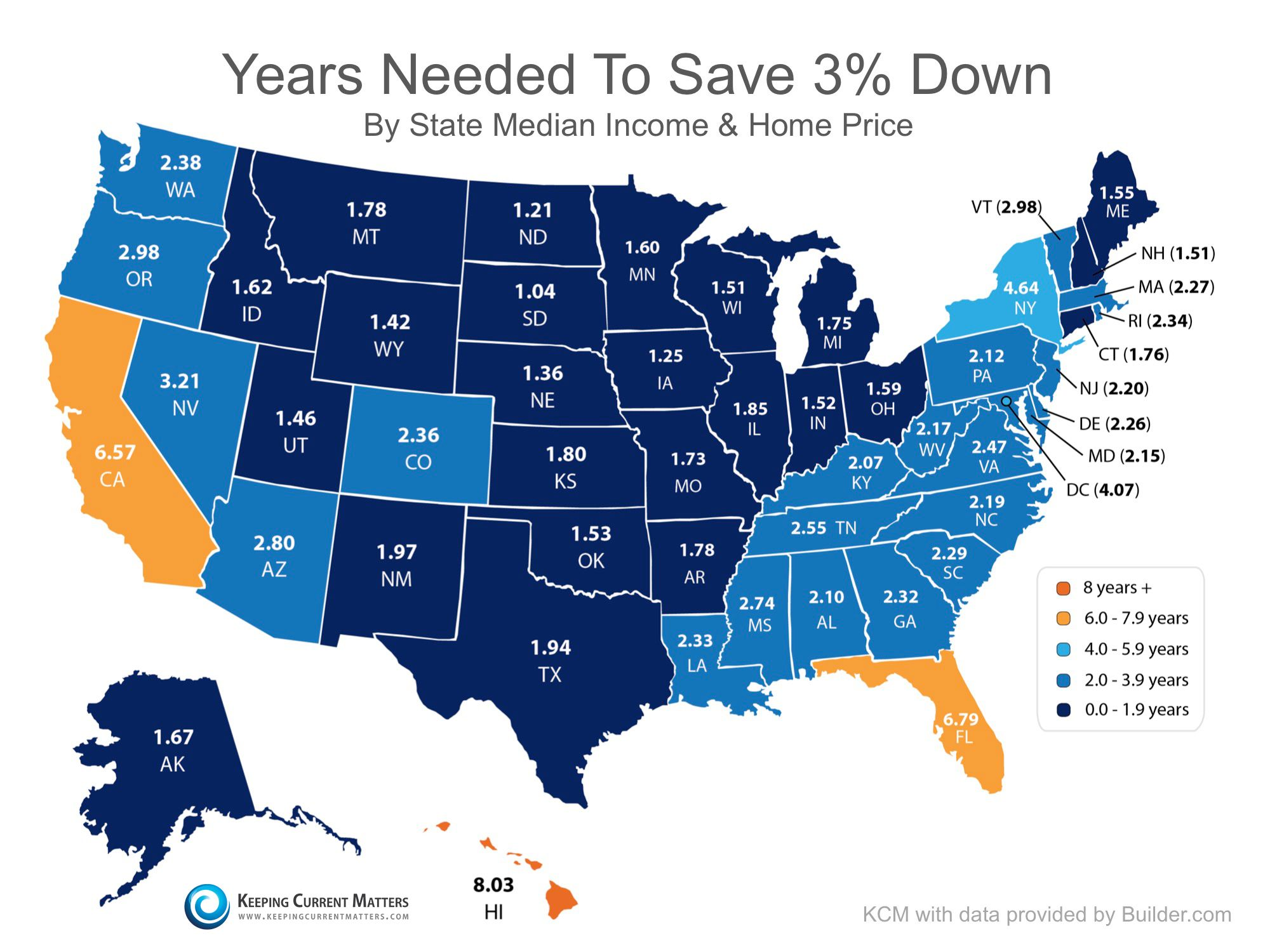 You Can Save For A Down Payment Faster Than You Think Tri Cities