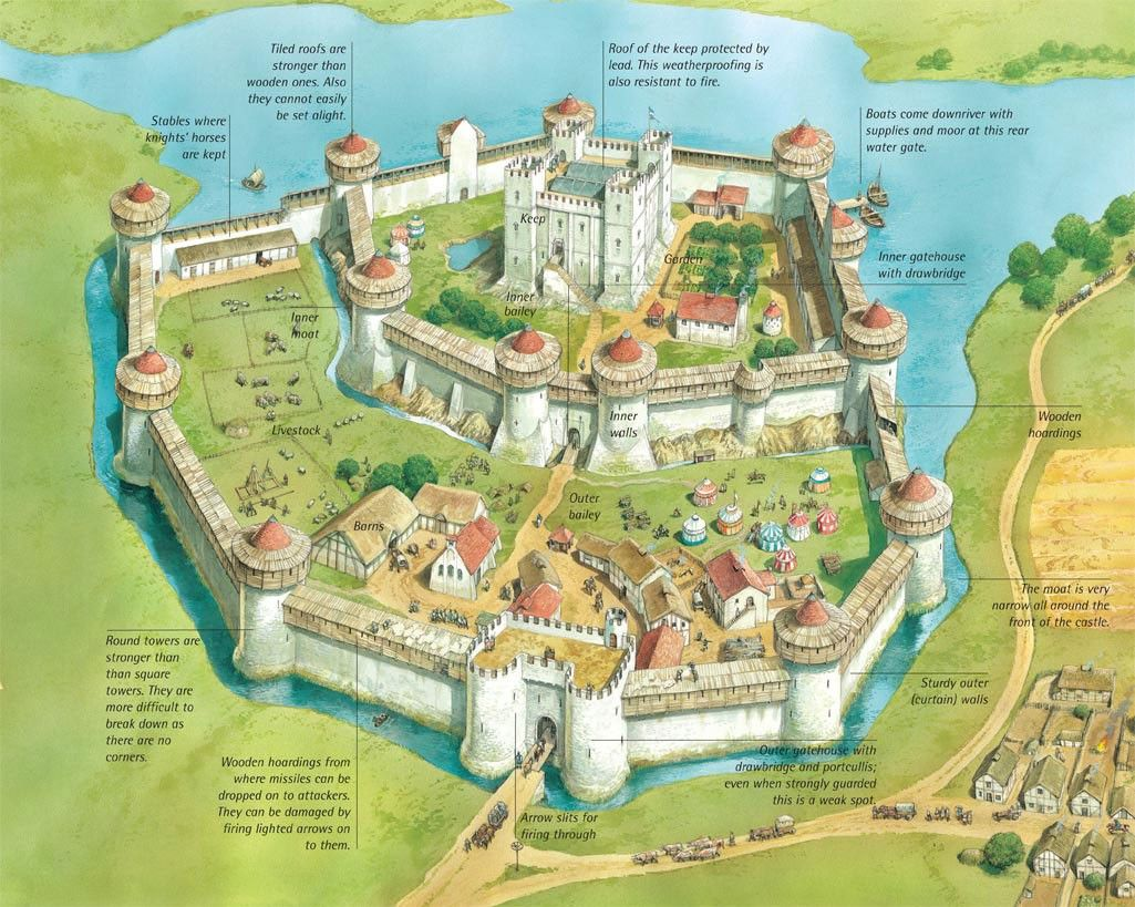 motte and bailey castle labeled diagram brain tumor gatehouse q files encyclopedia historical