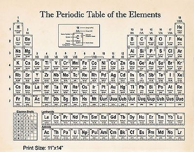 11x14 The Periodic Table Of Elements Art Print Poster Chemical