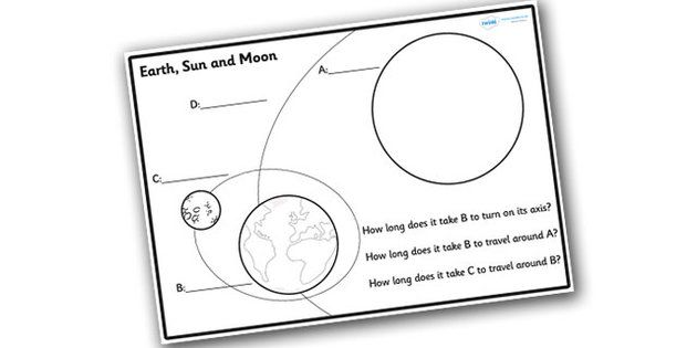 Earth Sun And Moon Label And Question Colouring Sheet Colouring