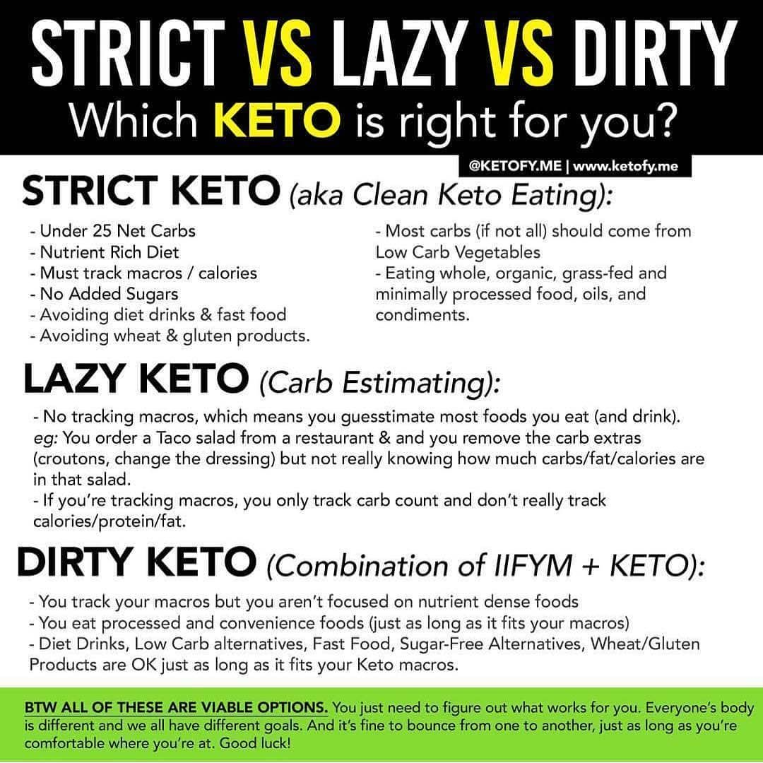 irty lazy keto low carb diet