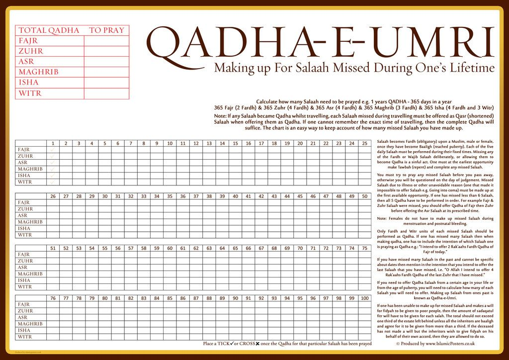 Qadha E Umri Chart Making Up For Salaah By Billax On Deviantart Salaah Education Poster Pray