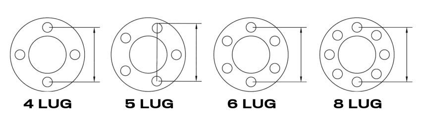 Great Page For A Variety Of Wheel Info Bolt Pattern Measurement Bolt Pattern 2001 Dodge Ram 1500 Dodge Ram 1500