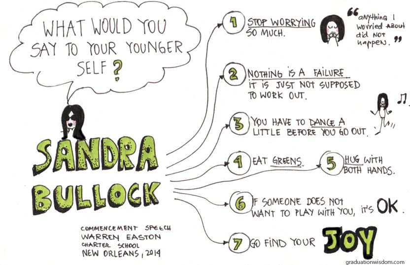 Graduation Quotes Sketchnotes Sandra Bullock  Best Graduation