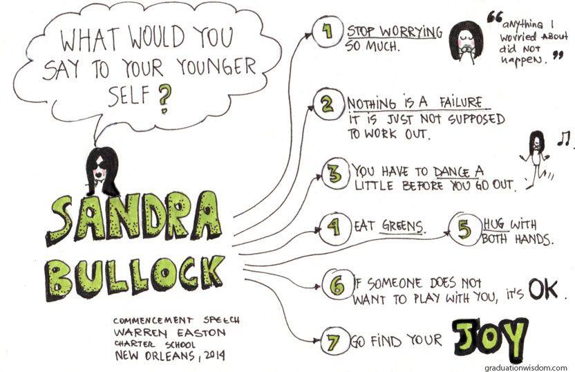 graduation quotes sketchnotes Sandra Bullock Best Graduation - valedictorian speech examples