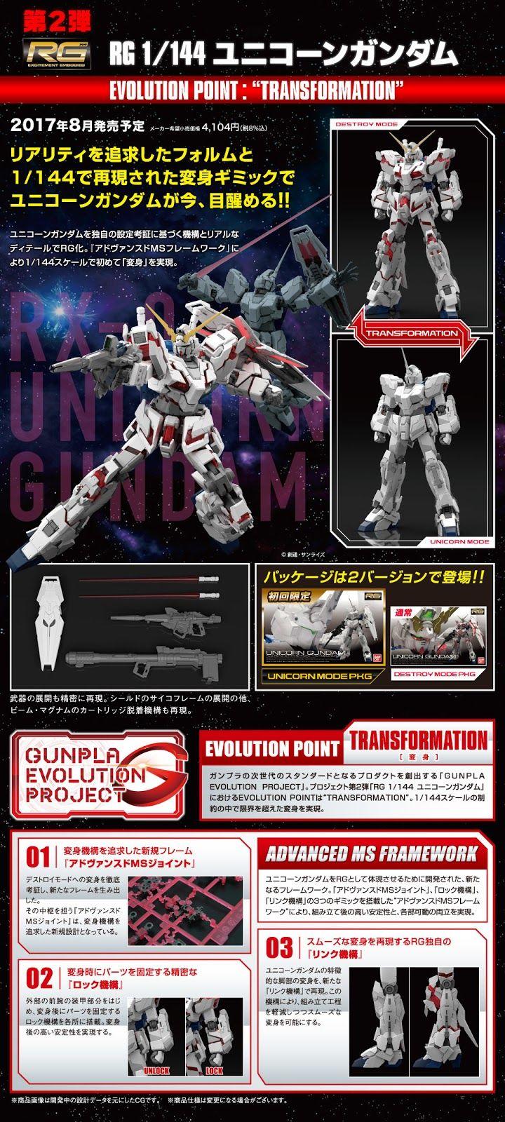 real grade rg unicorn gundam release information online gundam