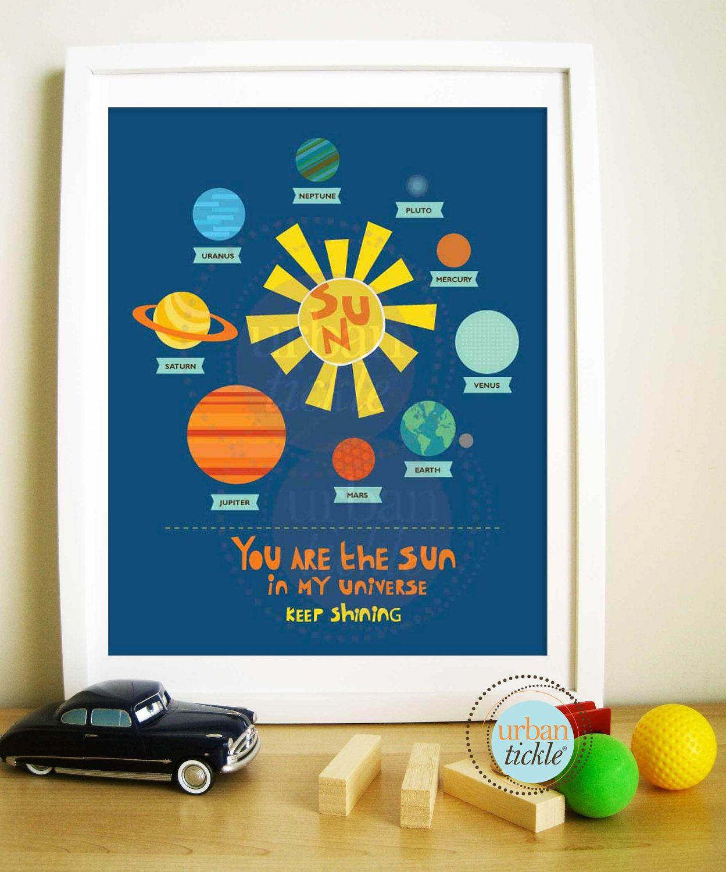 Solar System Bedroom Decor Planets Art Print Solar System 85x11 Inches Nursery Decor