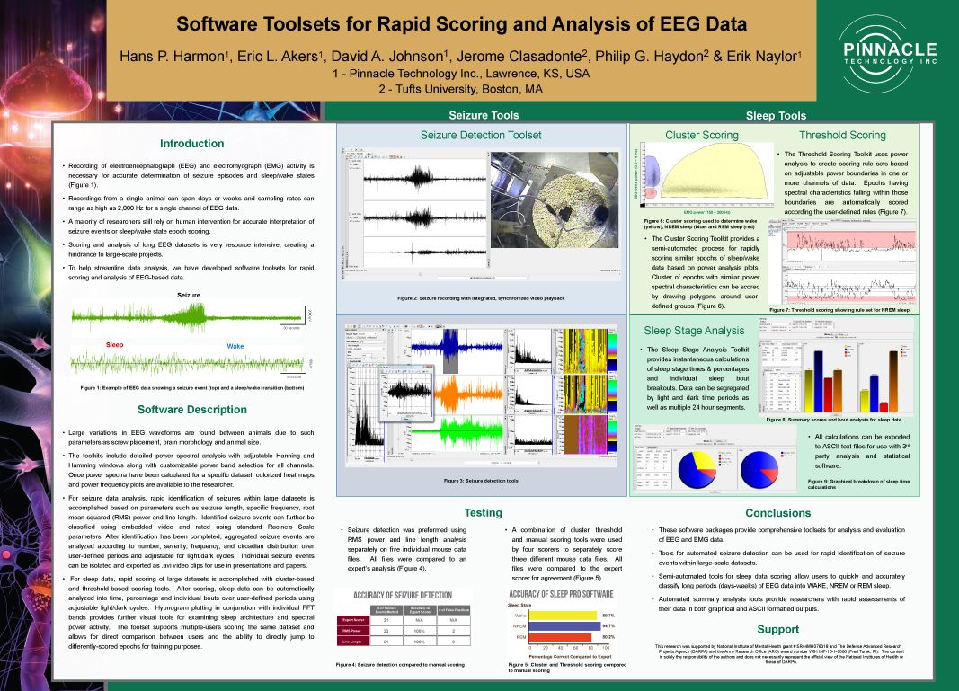 good scientific poster examples