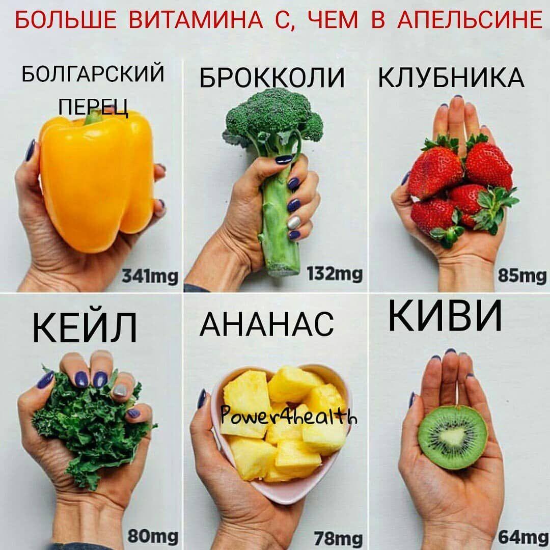 Поздравления рекордсменов по содержанию витамина