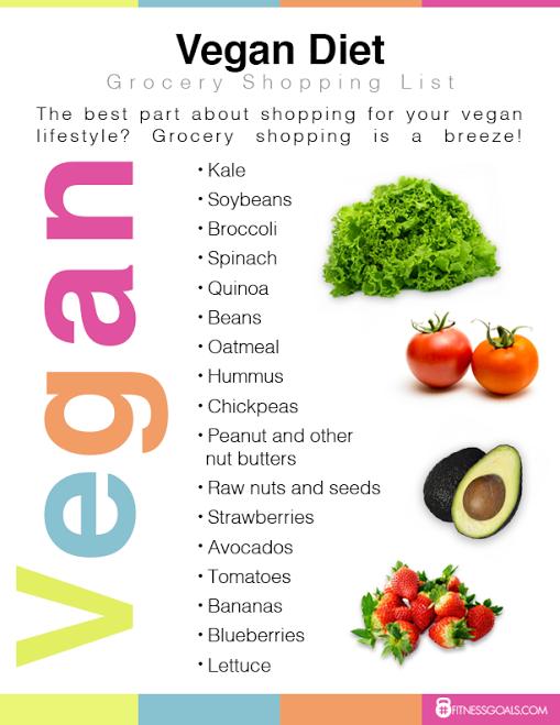 B Foods Vegan List