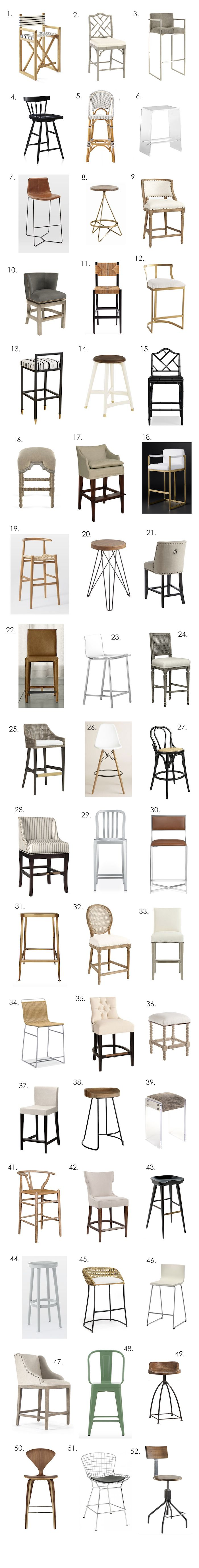Elements of Style Blog   Giant Counter Stool Roundup   http://www ...