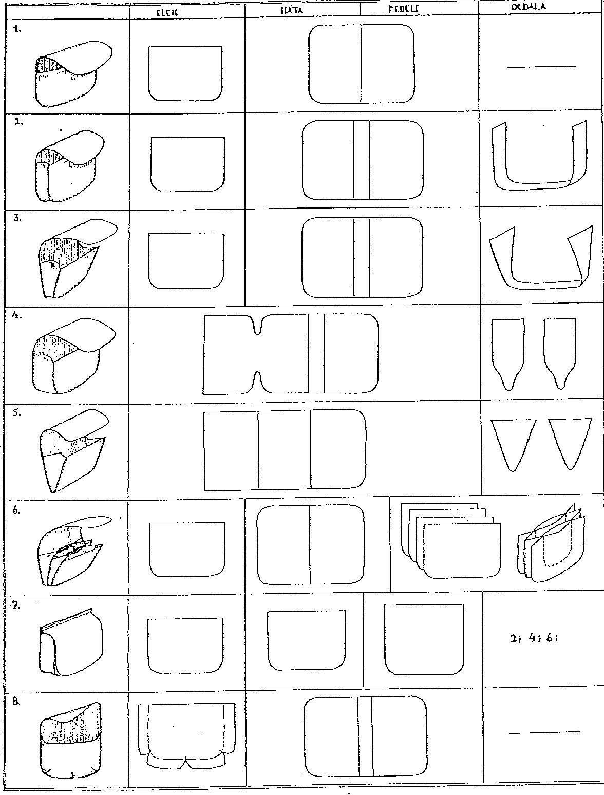 hight resolution of bag patterns