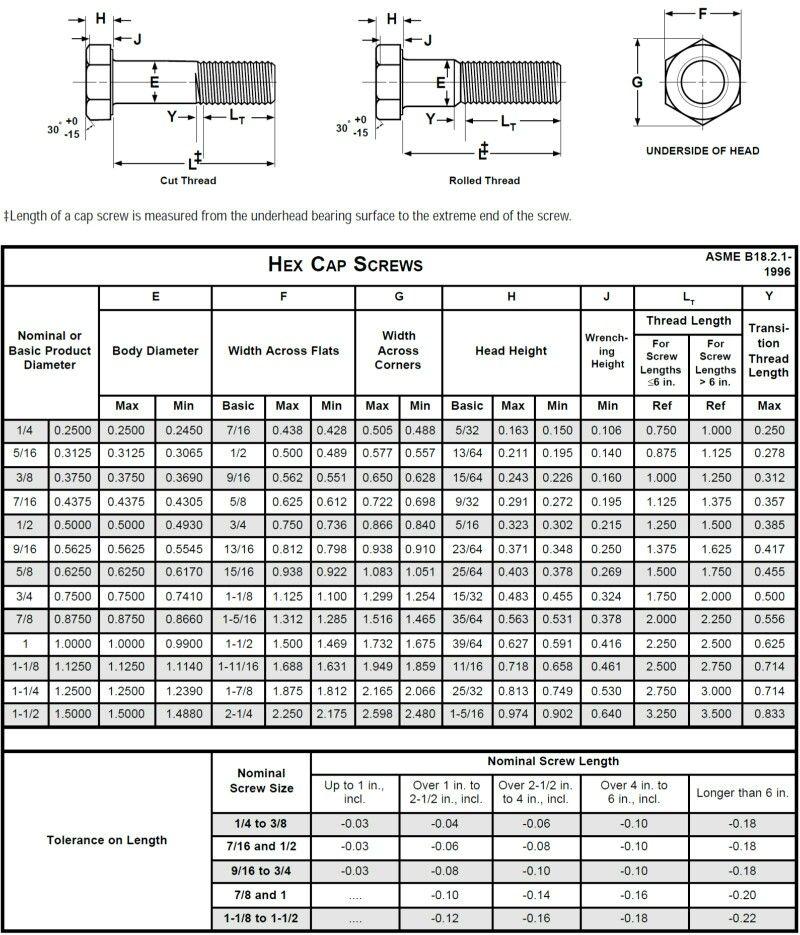 Standard Bolt Actual Dimensions Hex Bolt Surface Bolt