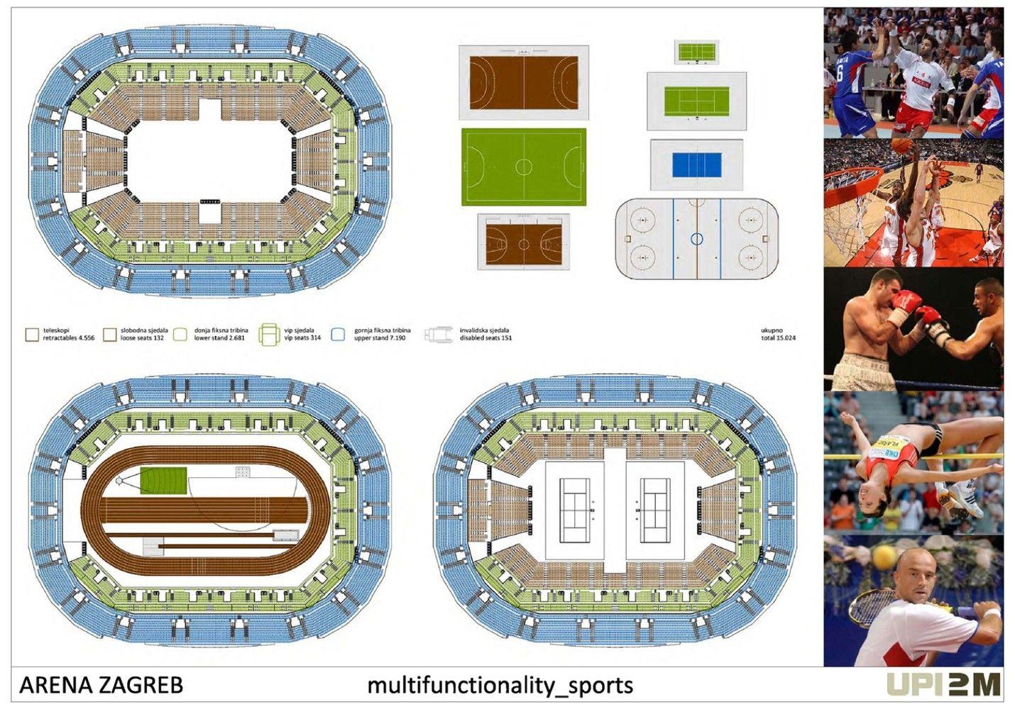 Arena Zagreb Plan Zagreb Arena Gallery