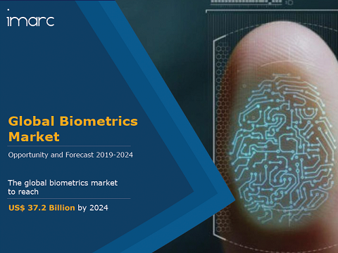 Biometrics authentication refers to the process of