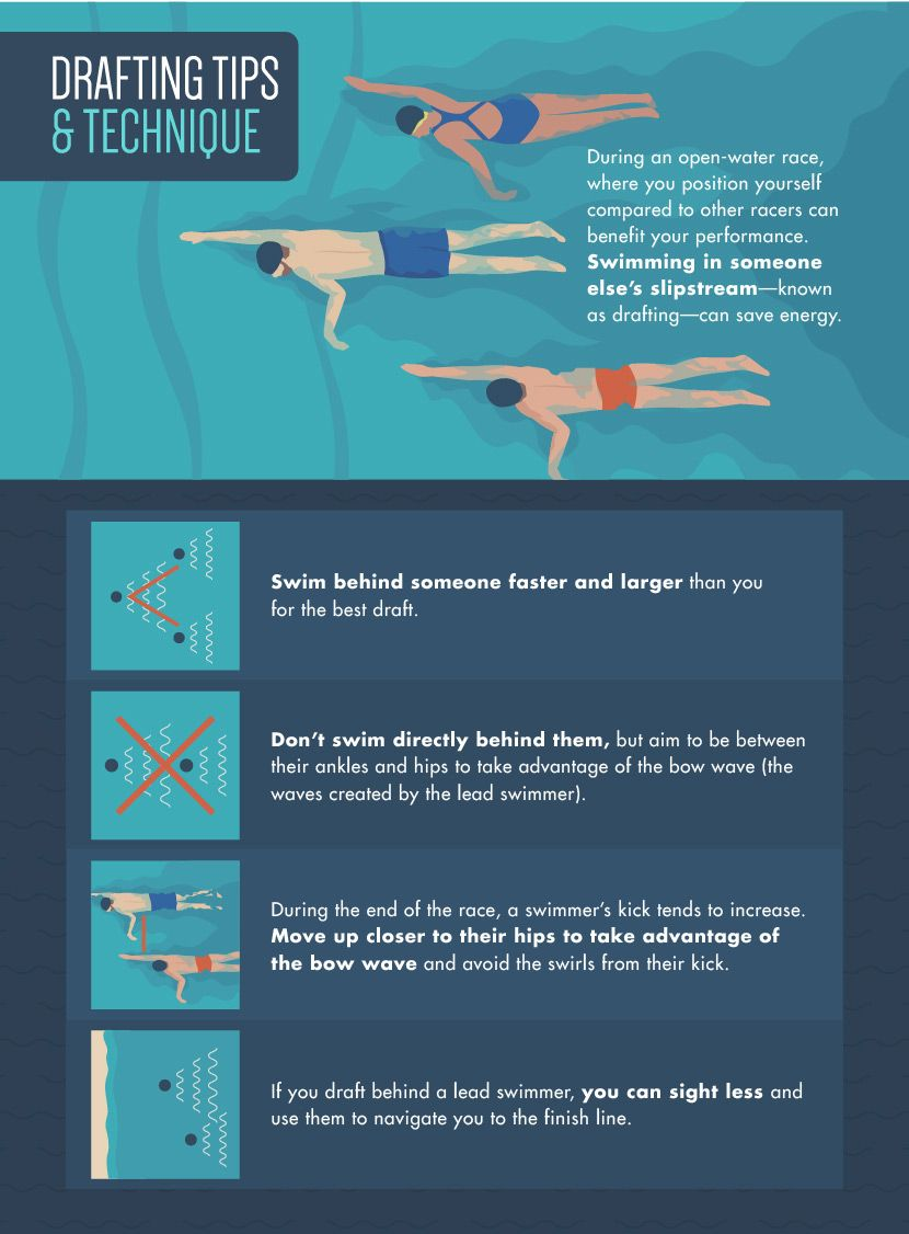 open water swimming for beginners triathlon training open water swimming swimming triathlon. Black Bedroom Furniture Sets. Home Design Ideas