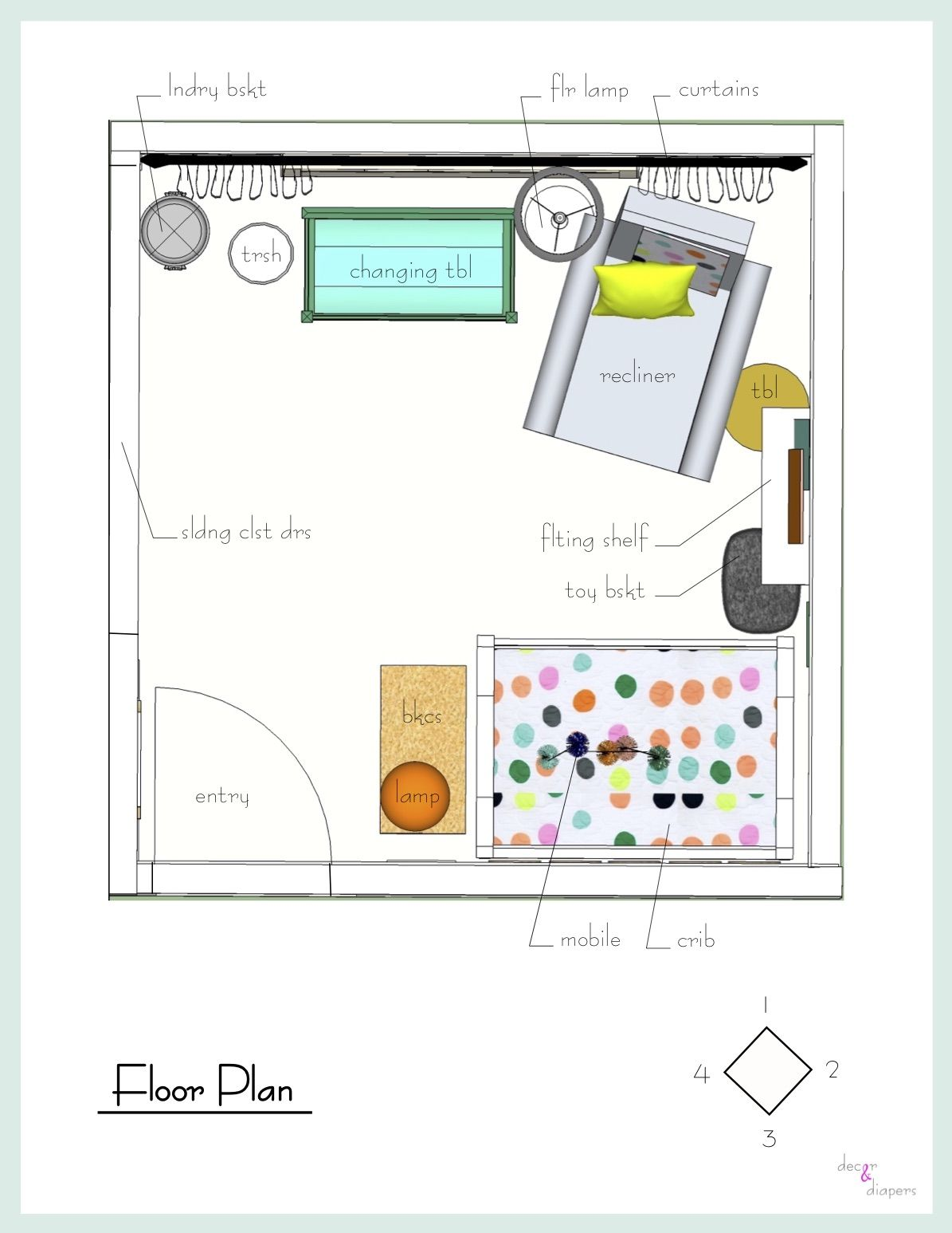 How To Create The Best Floor Plan For Your Nursery Decor Diapers Small Nursery Layout Nursery Layout Nursery Furniture Layout