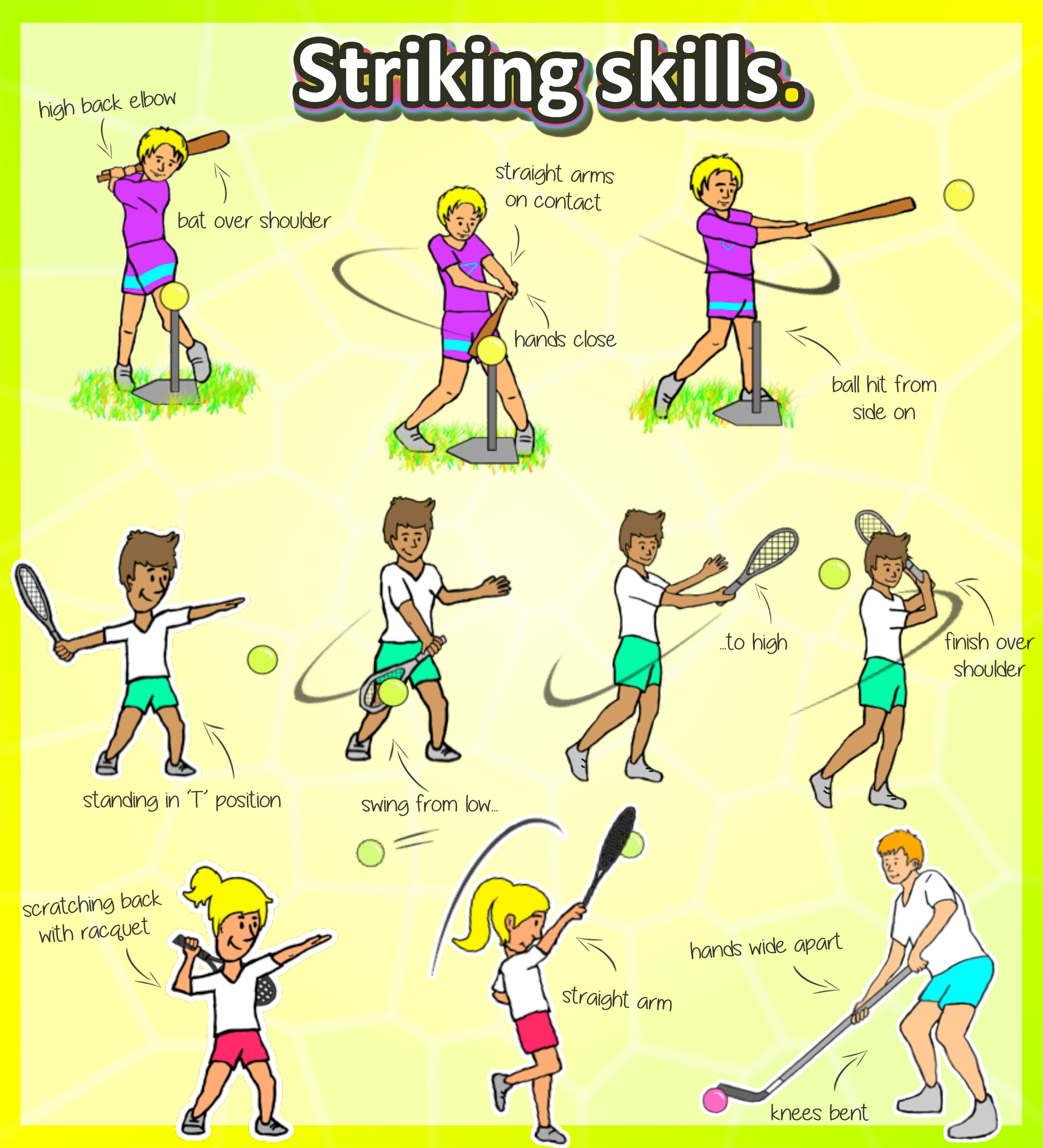How To Teach The Striking Skills Key Cues For Hitting