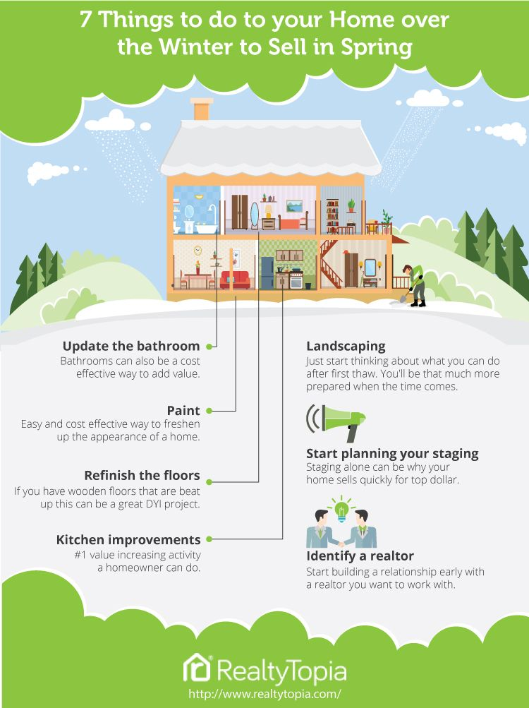 7 Things To Do To Your Home Over Winter To Sell In Spring Infographic Things To Sell We Buy Houses Real Estate Infographic