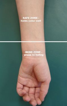 Recommended lower inner arm tattoo placement