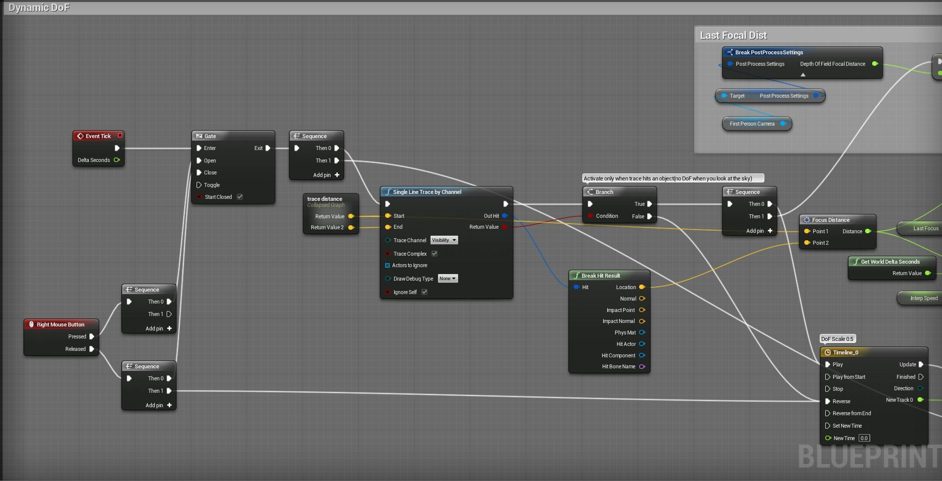 Ue4 dynamic dofdepth of field blueprint 4 6 forums ue4 dynamic dofdepth of field blueprint 4 6 malvernweather Choice Image