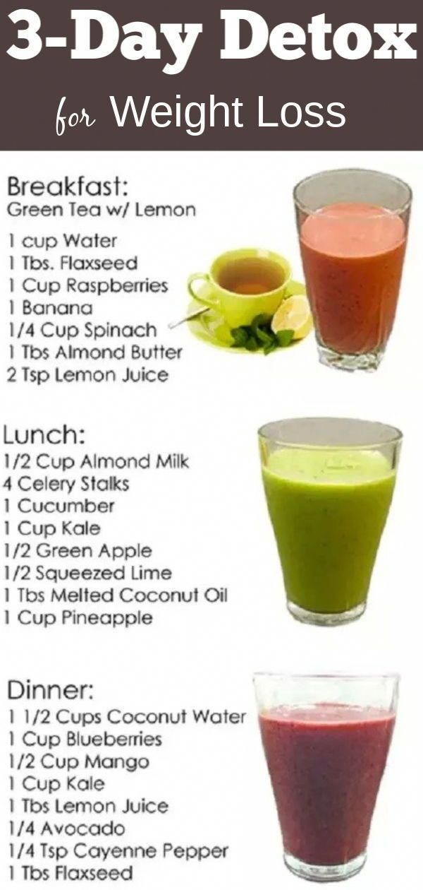 3-Day Detox Cleanse for Weight Loss and Flat Belly.Detoxing eliminates the body ...
