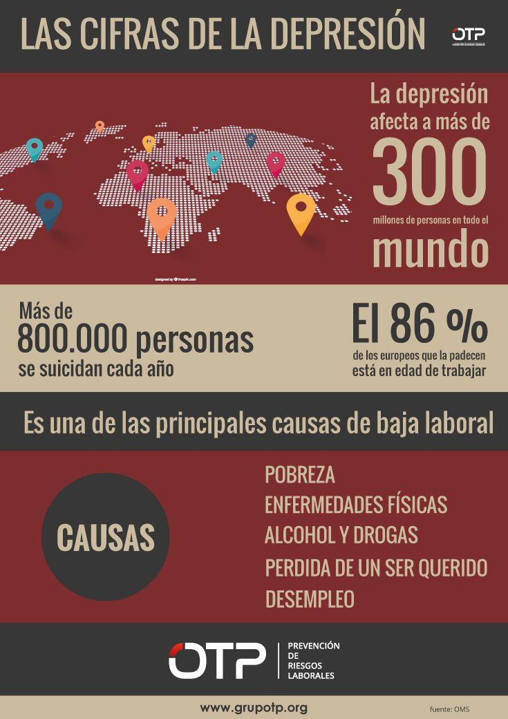 #Infografia: Las cifras de la #depresión #DiaMundialDeLaSalud #LetsTalk #Hablemos