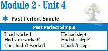 مواضيع لتعلم اللغة الانجليزية مفيدة للجميع Past Perfect Simple Past Perfect Progressive شرح قواعد ثالث ثانوي Traveller 5 The Unit Linguistics Simple