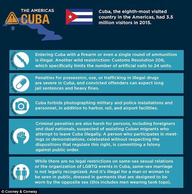 Também é contra a lei, em Cuba, que os homens se vestem com roupas destinadas a mulheres e...