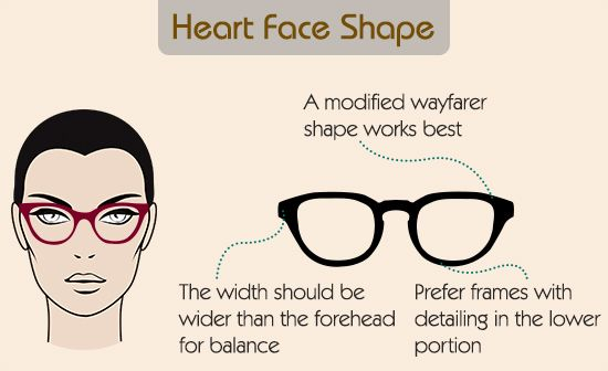 A Visual Guide To Choose Eyeglass Frames For Your Face Shape Heart Face Shape Face Shapes Glasses For Your Face Shape