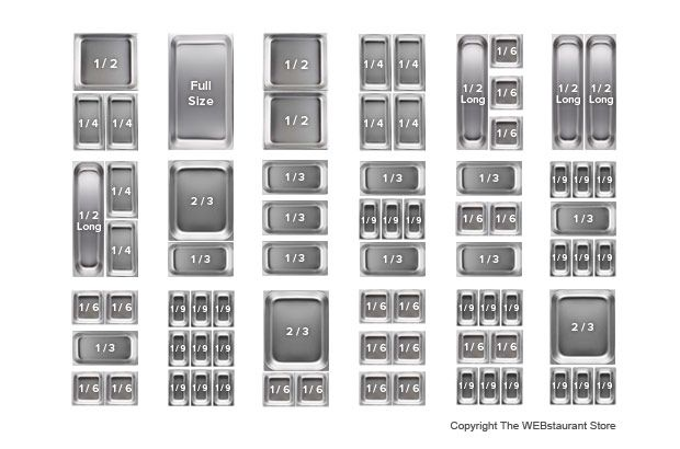 Steam Table Pan Layout Guide Types Of Food Pans Ing