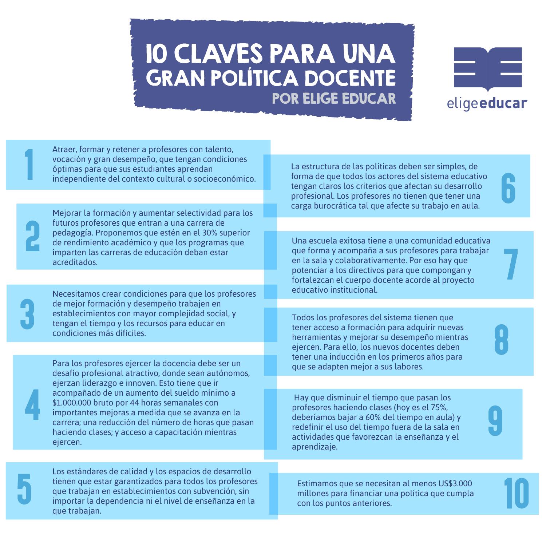 10 Claves Para Una Gran Política Nacional Docente Docentes