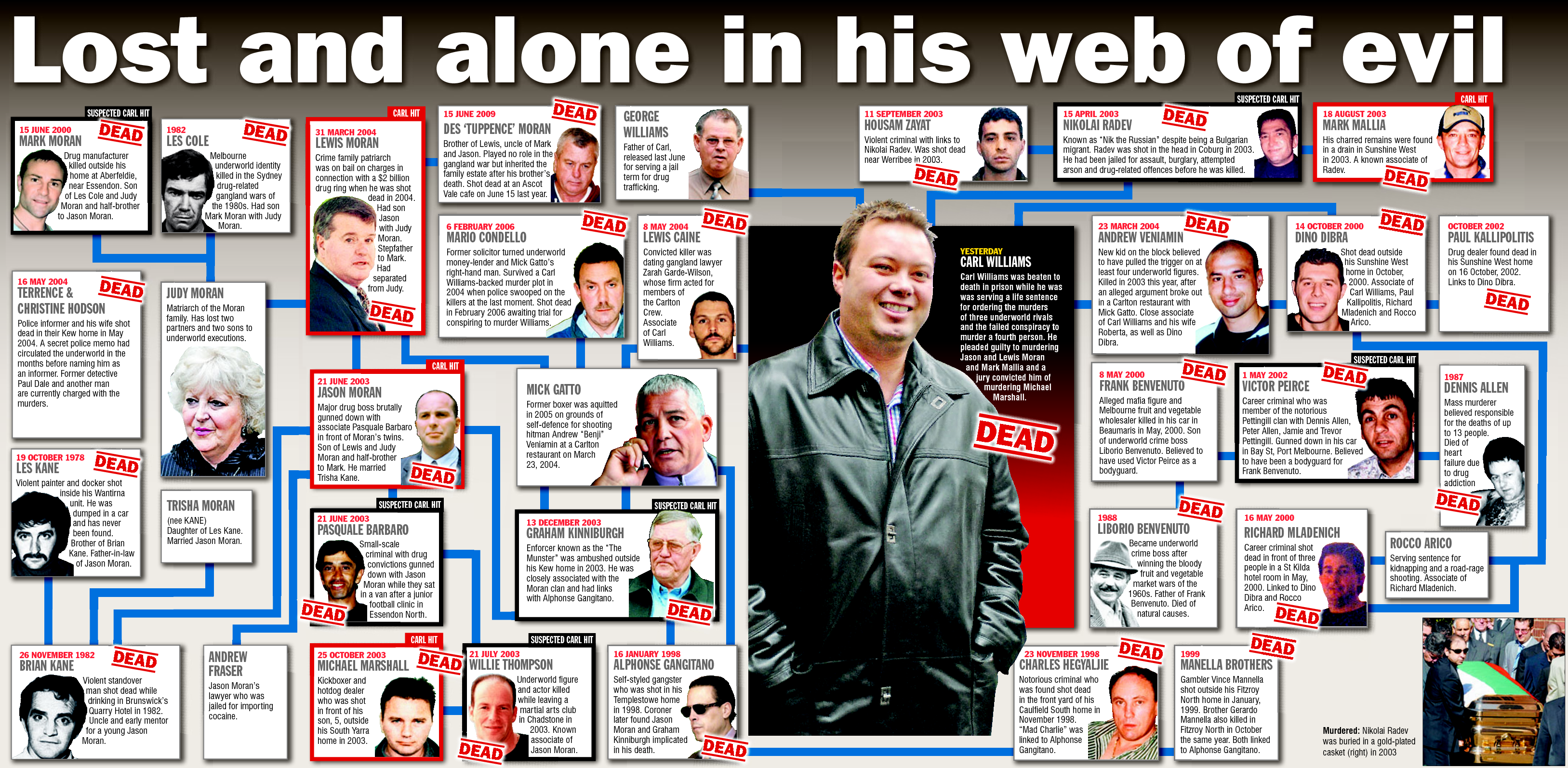 Lost and alone in his web of evil | Mobsters, Mafias, Gansters
