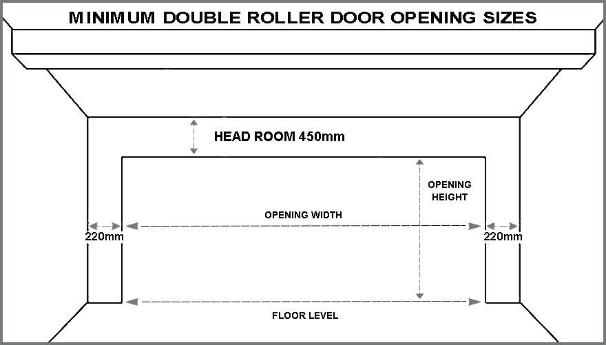 Size Of Garage Standard Double Roller Door Sizes Size Garage Door Torsion Springs Garage Door Sizes Roller Doors Standard Garage Door Sizes