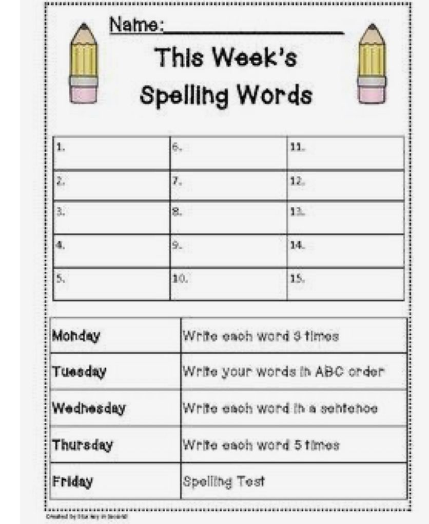 Pin by Patti Hardie on School in 2020 Grade spelling