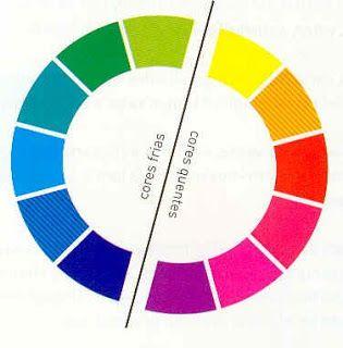 Glam Fashion Make-up: Harmonia de cores - Cores quentes e Cores frias