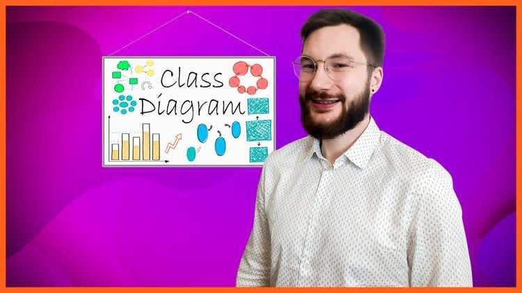 Software Design Course Solid Design Patterns Code Smells