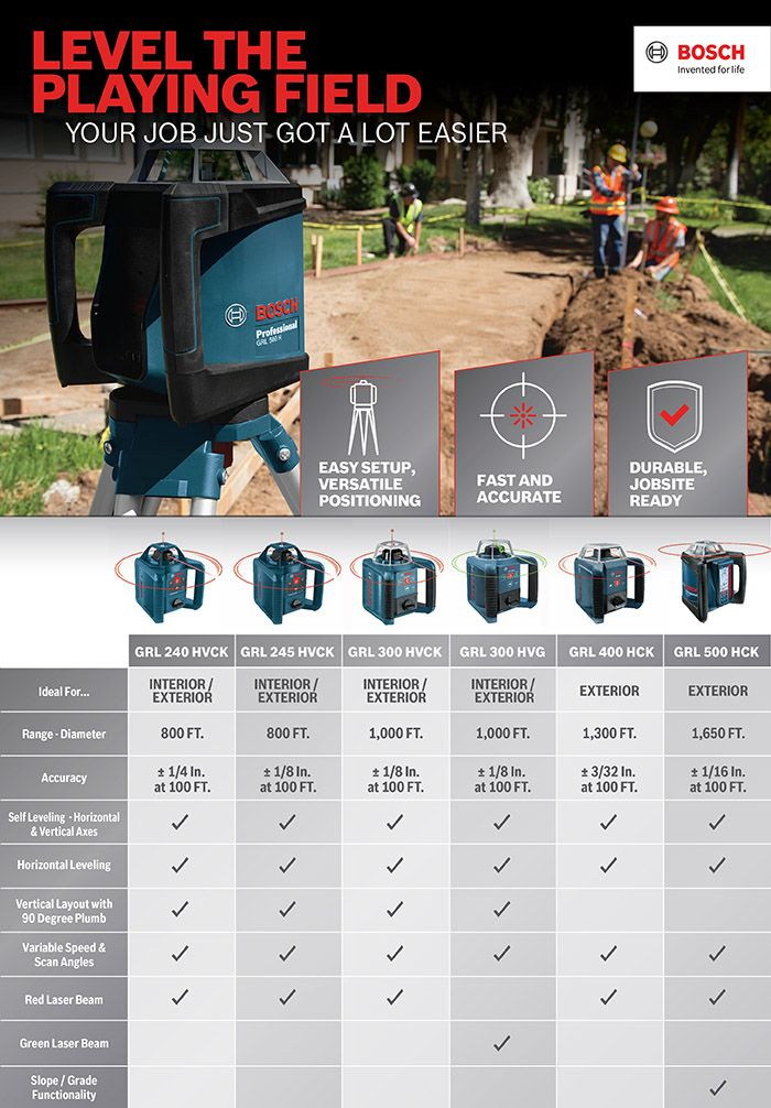 Bosch 800 Ft Self Leveling Rotary Laser Level Kit With Carrying Case Grl 240 Hvck The Home Depot Laser Levels Bosch Rotary