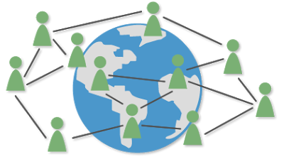 Lærerbloggen: Gooru - søkemotor for læring