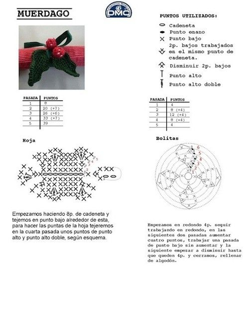 Patron-de-un_muerdago_a_crochet http://ideascrochet.com/patron-de-un ...